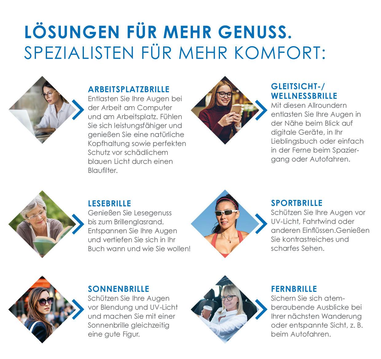 GLASWERK_Gleitsicht-Mailing_211739_2